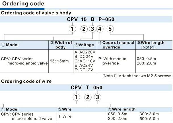 VAN AIRTAC CPV15 MICRO-ĐIỆN TỪ SERIES